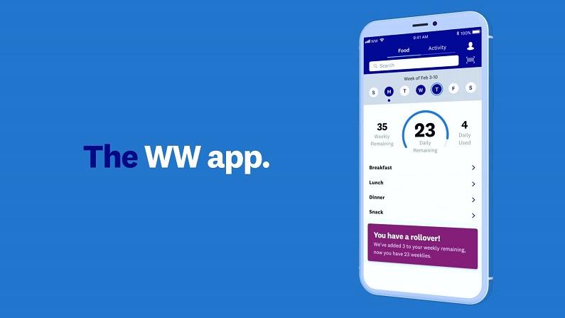 ww app